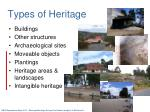 Types of Heritage