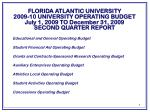 Educational and General Operating Budget Student Financial Aid Operating Budget