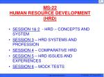 MS-22 HUMAN RESOURCE DEVELOPMENT (HRD)