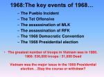 1968:The key events of 1968…
