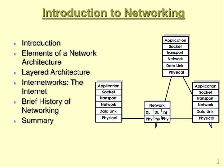 introduction to networking n.