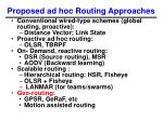 Proposed ad hoc Routing Approaches
