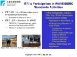 ITRI's Participation in WAVE/DSRC Standards Activities