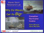 Canadian Hurricane Centre