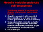 Modello multidimensionale dell'assessment