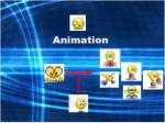 Animation Principles The following are a set of principles to keep in mind: 1. Squash and stretch