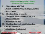 Arctic Aerosol Research Activities Dorothy Koch  GISS, Columbia University