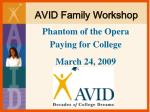 AVID Family Workshop