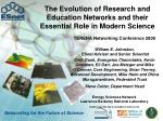 The Evolution of Research and Education Networks and their Essential Role in Modern Science